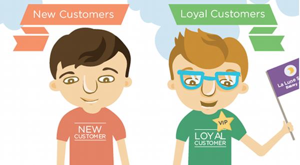 Вчем сила, бренд? Марочная стратегия как долгосрочный план развития лояльности покупателей